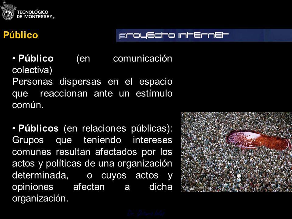 Dr. Octavio Islas Público (en comunicación colectiva) Personas dispersas en el espacio que reaccionan ante un estímulo común. Públicos (en relaciones