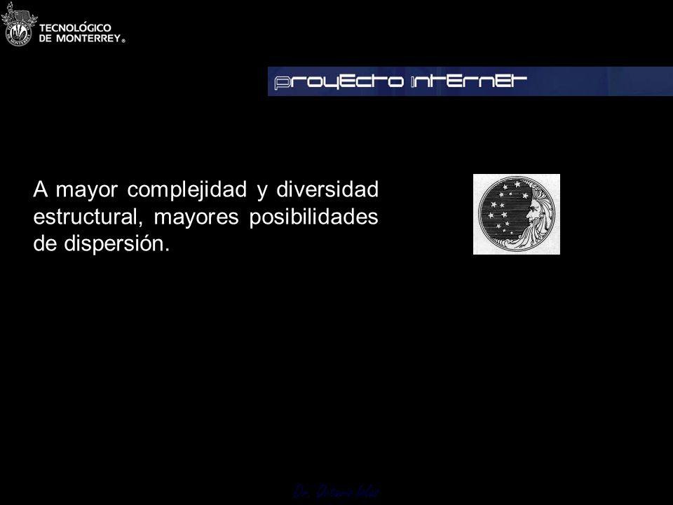 Dr. Octavio Islas A mayor complejidad y diversidad estructural, mayores posibilidades de dispersión.