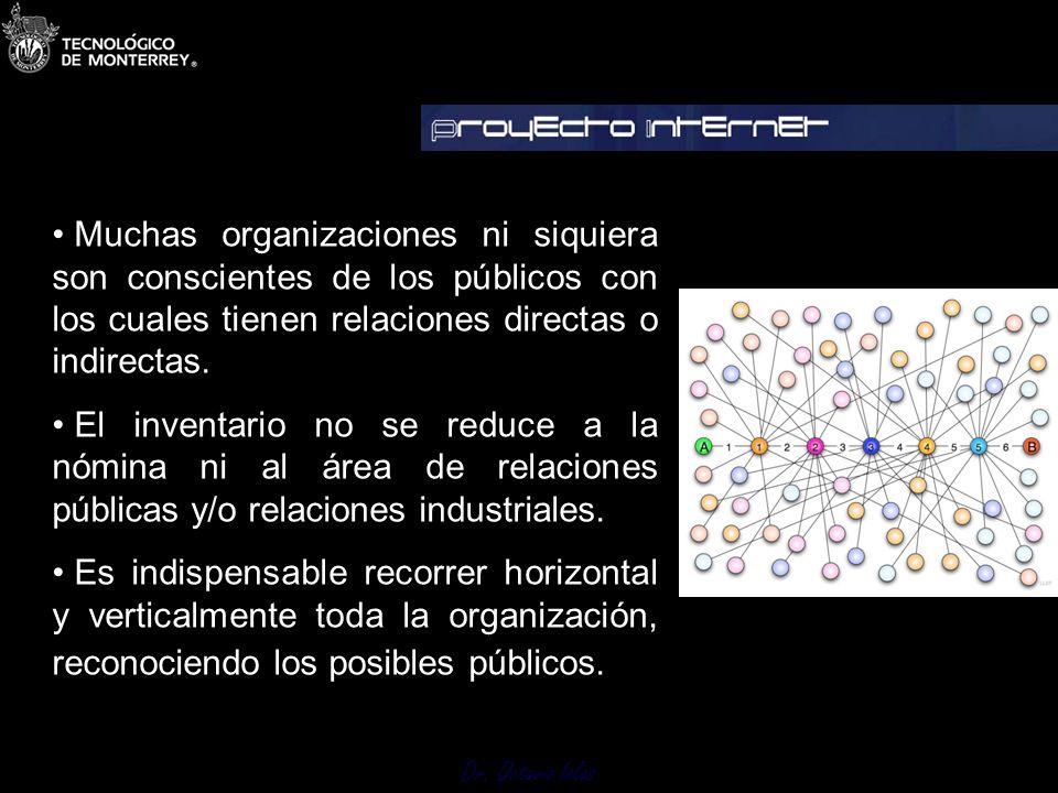 Dr. Octavio Islas Muchas organizaciones ni siquiera son conscientes de los públicos con los cuales tienen relaciones directas o indirectas. El inventa