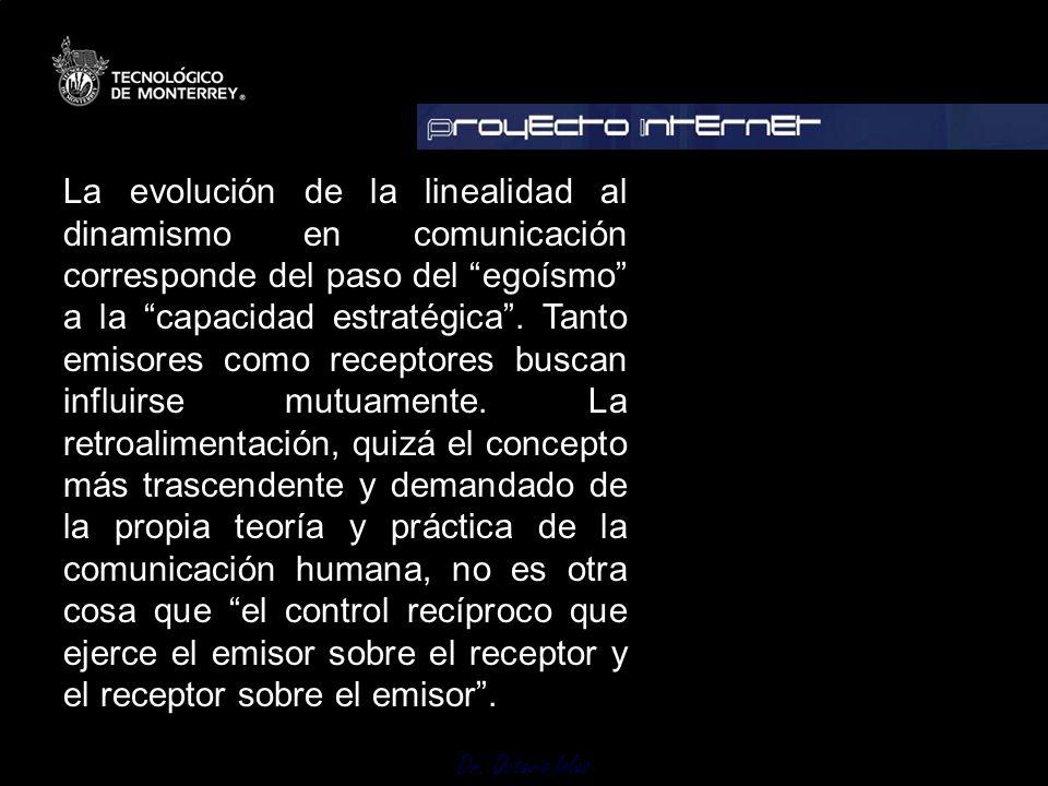 Dr. Octavio Islas La evolución de la linealidad al dinamismo en comunicación corresponde del paso del egoísmo a la capacidad estratégica. Tanto emisor