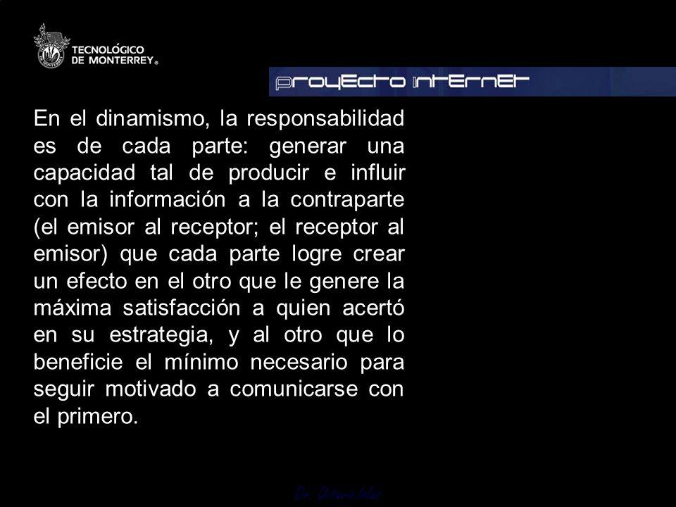 Dr. Octavio Islas En el dinamismo, la responsabilidad es de cada parte: generar una capacidad tal de producir e influir con la información a la contra