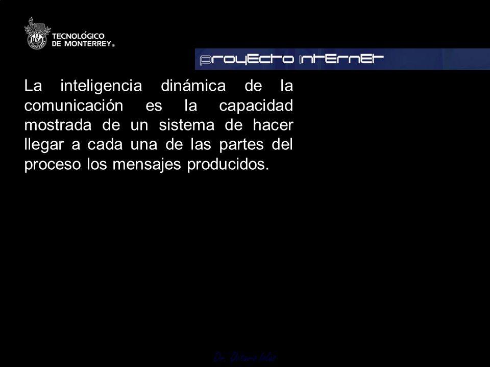 Dr. Octavio Islas La inteligencia dinámica de la comunicación es la capacidad mostrada de un sistema de hacer llegar a cada una de las partes del proc