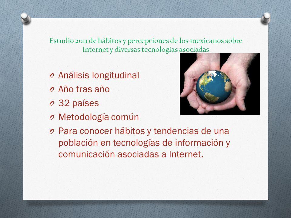 Estudio 2011 de hábitos y percepciones de los mexicanos sobre Internet y diversas tecnologías asociadas O Análisis longitudinal O Año tras año O 32 países O Metodología común O Para conocer hábitos y tendencias de una población en tecnologías de información y comunicación asociadas a Internet.