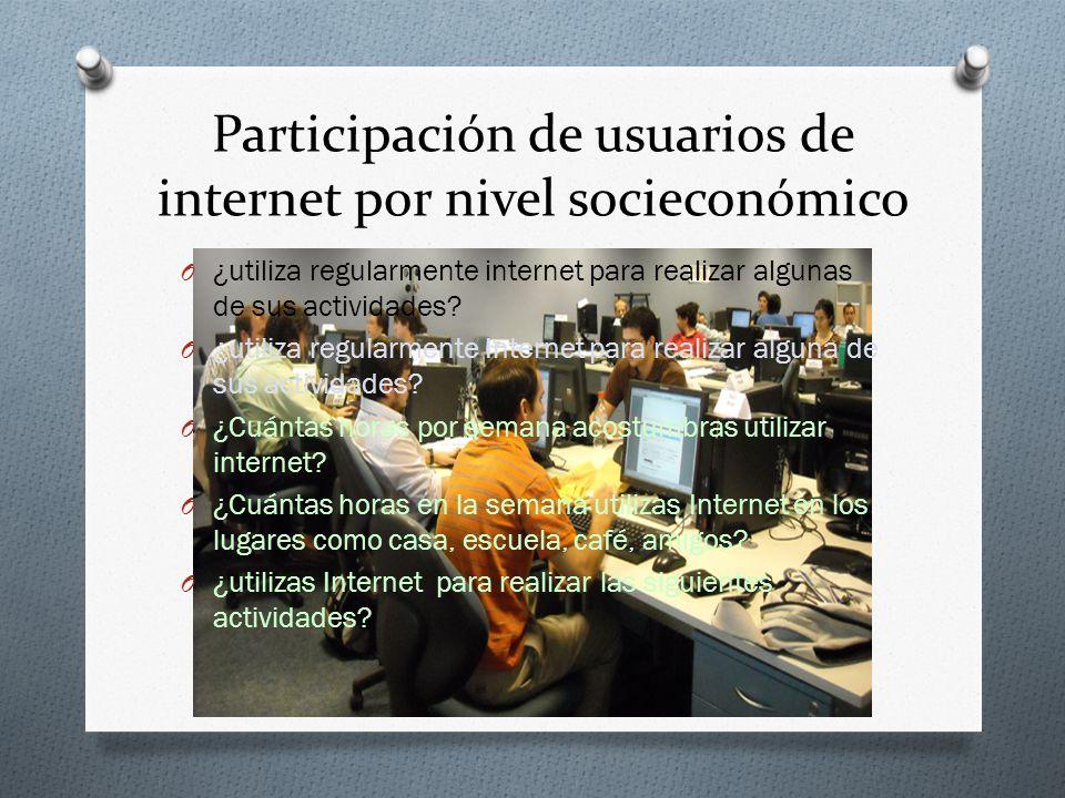 Participación de usuarios de internet por nivel socieconómico O ¿utiliza regularmente internet para realizar algunas de sus actividades? O ¿utiliza re
