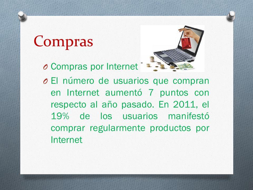 Compras O Compras por Internet O El número de usuarios que compran en Internet aumentó 7 puntos con respecto al año pasado. En 2011, el 19% de los usu