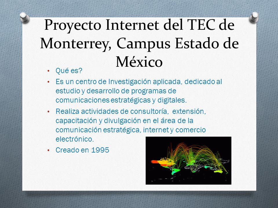 Proyecto Internet del TEC de Monterrey, Campus Estado de México Qué es? Es un centro de Investigación aplicada, dedicado al estudio y desarrollo de pr