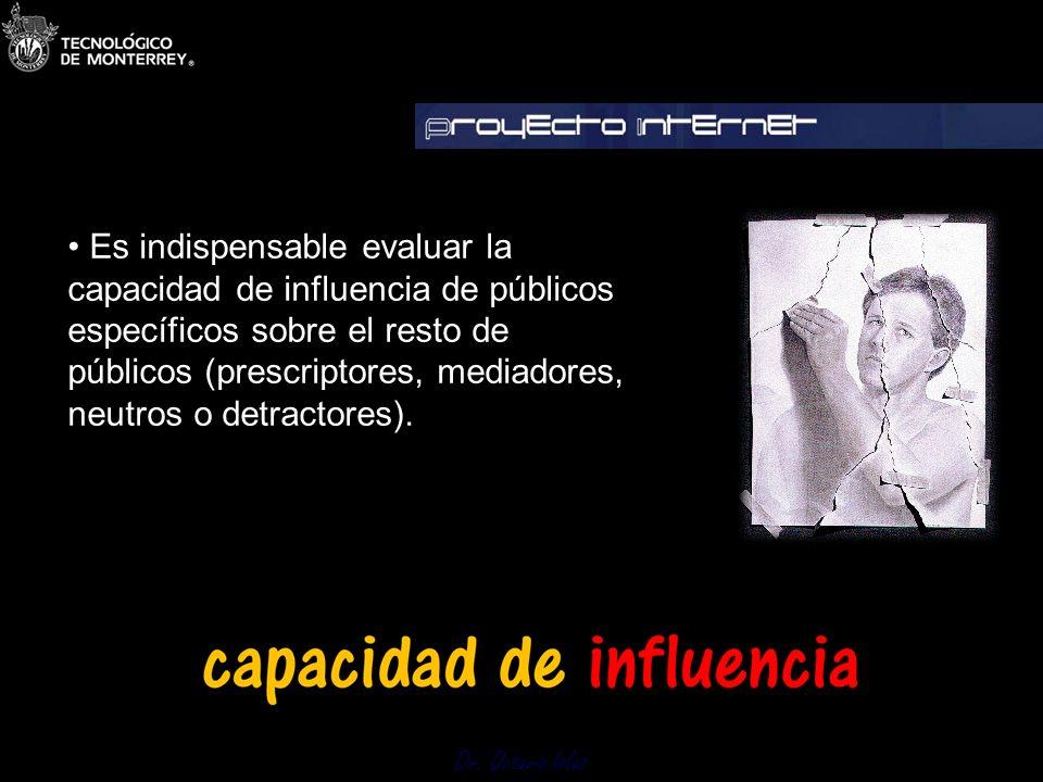 Es indispensable evaluar la capacidad de influencia de públicos específicos sobre el resto de públicos (prescriptores, mediadores, neutros o detractor