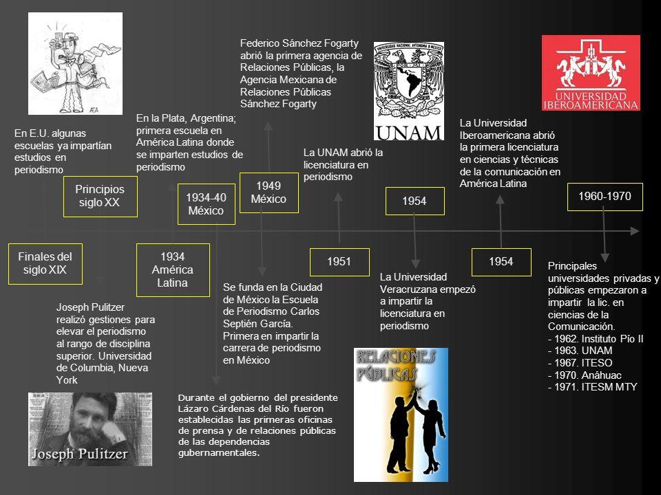 1976 Fue fundada el Consejo Nacional para la Enseñanza y la Investgación de las Ciencias de la Comunicación (CONEICC) 1977 Gabriela Vargas de González Carbonell pionera y precursora de los servicios profesionales de consultoría en imagen pública en México,se desempeña como consultora de imagen y comunicación no verbal.