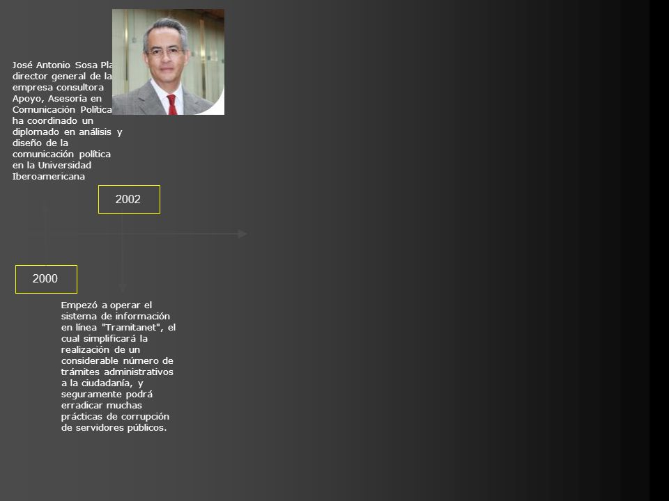 2000 José Antonio Sosa Plata director general de la empresa consultora Apoyo, Asesoría en Comunicación Política ha coordinado un diplomado en análisis