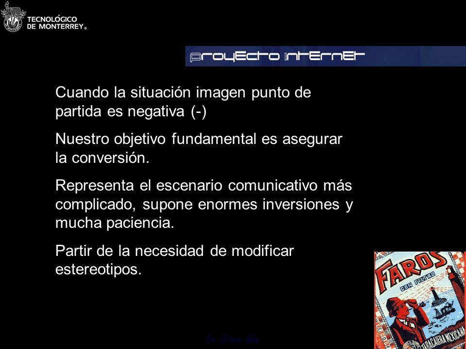 Dr. Octavio Islas 4 Imagen deseableImagen deseable Distinguir qué deseo lograr y qué efectivamente puedo lograr Supone la necesidad de definir objetiv