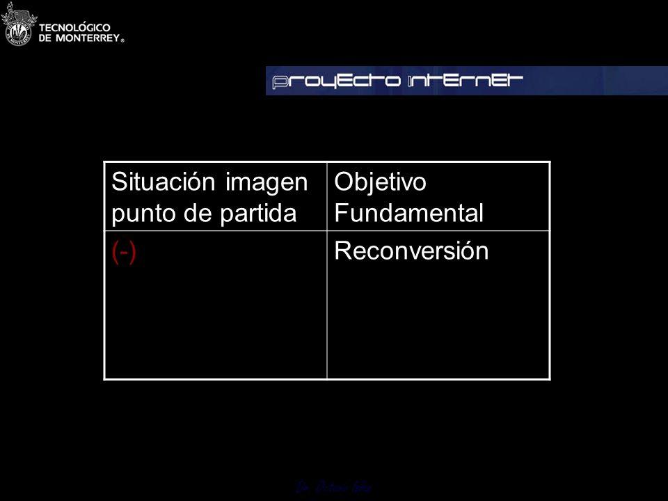 Dr. Octavio Islas Cuando la situación imagen punto de partida es negativa (-) Nuestro objetivo fundamental es asegurar la conversión. Representa el es