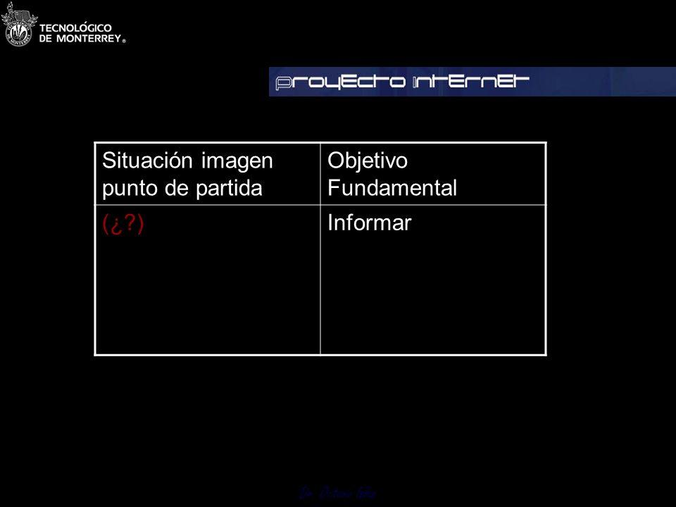 Dr. Octavio Islas Cuando la situación imagen punto de partida es de indiferencia o desconocimiento (¿?) Nuestro objetivo fundamental es informar. Sele