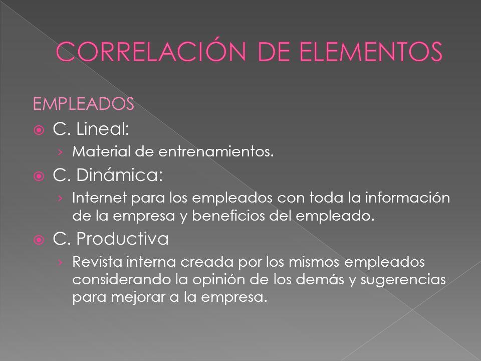 EMPLEADOS C. Lineal: Material de entrenamientos. C.