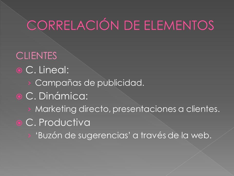 CLIENTES C. Lineal: Campañas de publicidad. C.