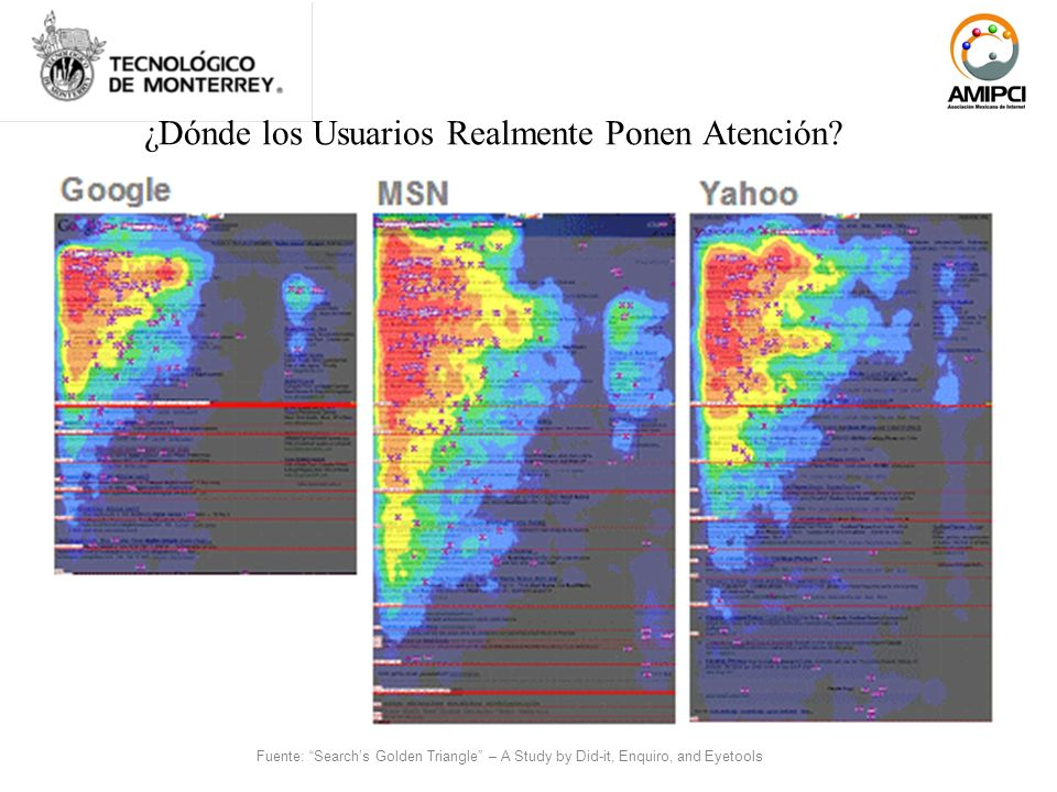 4 ¿Dónde los Usuarios Realmente Ponen Atención? Fuente: Searchs Golden Triangle – A Study by Did-it, Enquiro, and Eyetools