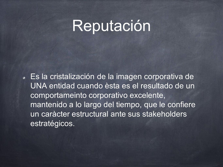 Reputación Es la cristalización de la imagen corporativa de UNA entidad cuando èsta es el resultado de un comportameinto corporativo excelente, manten