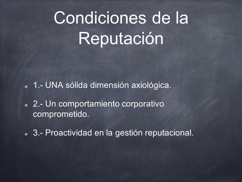Condiciones de la Reputación 1.- UNA sólida dimensión axiológica. 2.- Un comportamiento corporativo comprometido. 3.- Proactividad en la gestión reput