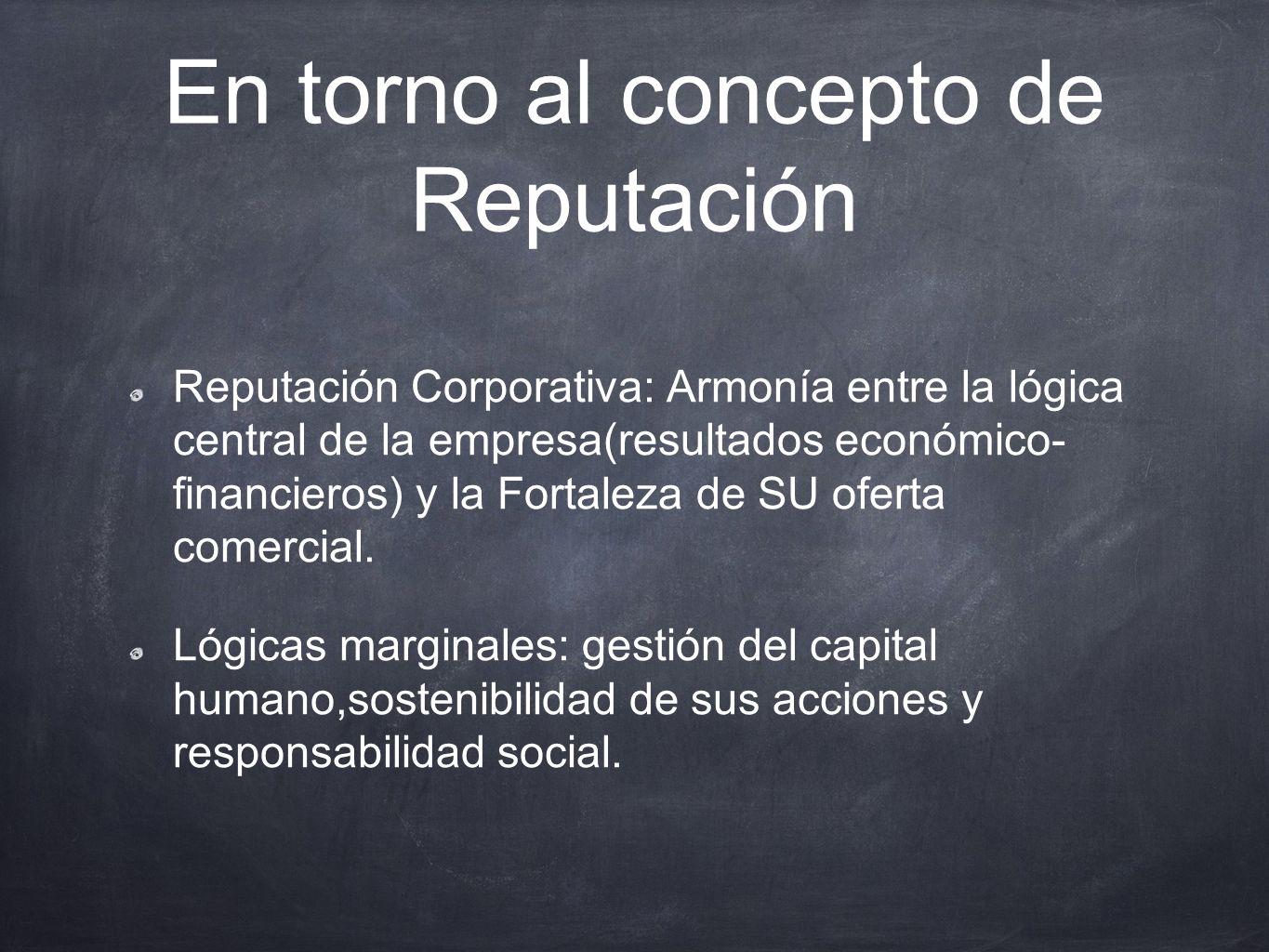 En torno al concepto de Reputación Reputación Corporativa: Armonía entre la lógica central de la empresa(resultados económico- financieros) y la Forta