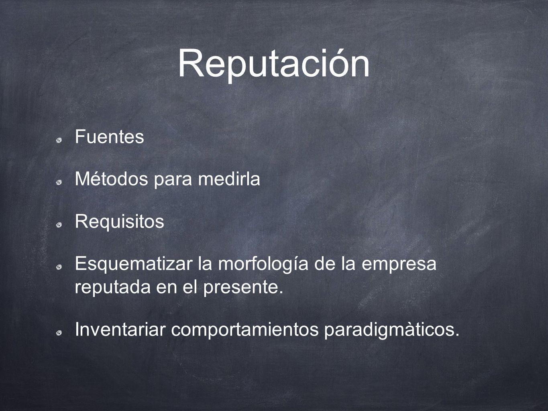 Reputación Fuentes Métodos para medirla Requisitos Esquematizar la morfología de la empresa reputada en el presente. Inventariar comportamientos parad