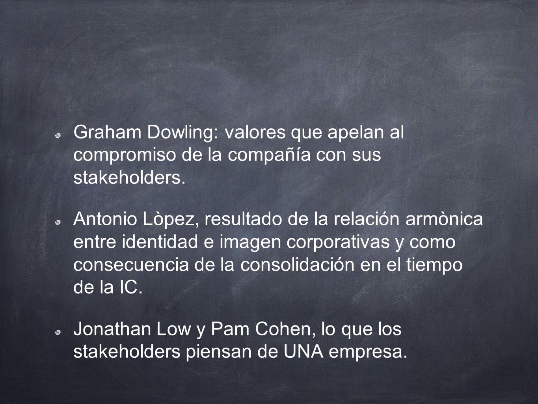 Graham Dowling: valores que apelan al compromiso de la compañía con sus stakeholders. Antonio Lòpez, resultado de la relación armònica entre identidad
