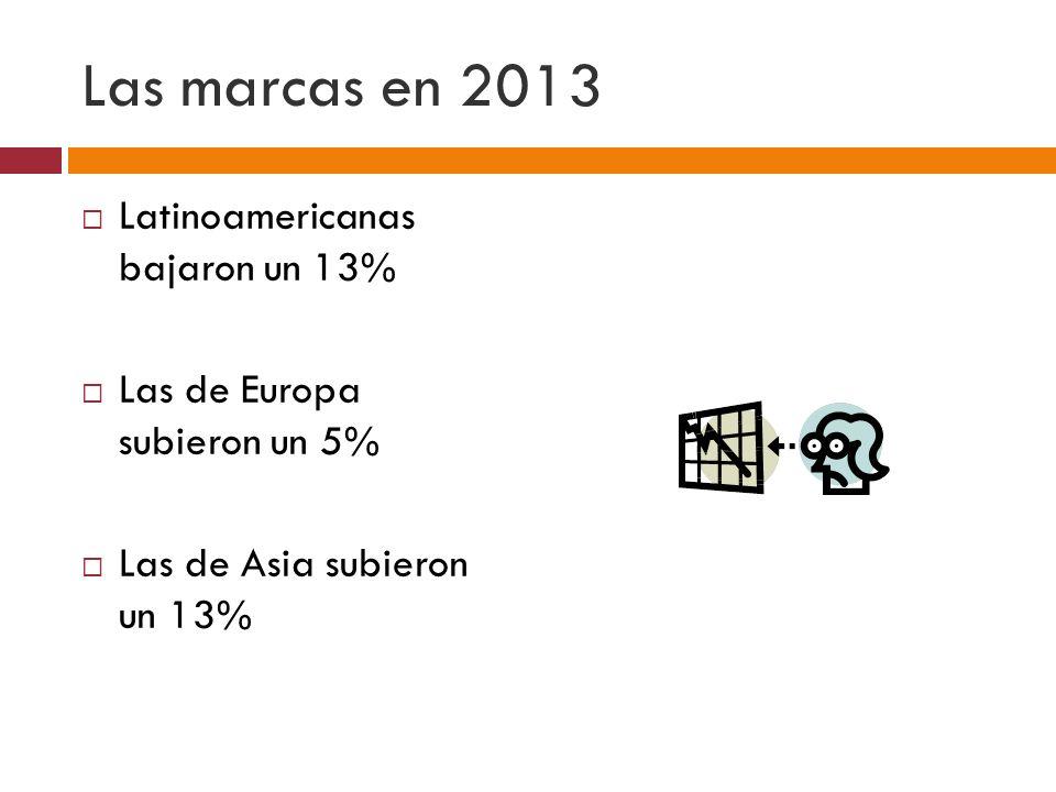 Otros datos importantes Telcel aparece en el ranking en 2012 en el lugar 97.