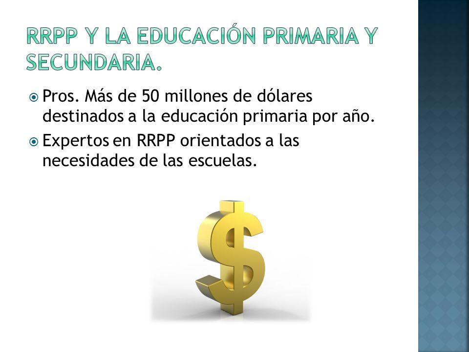 Pros.Más de 50 millones de dólares destinados a la educación primaria por año.