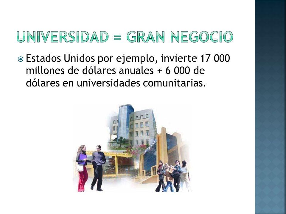 Estados Unidos por ejemplo, invierte 17 000 millones de dólares anuales + 6 000 de dólares en universidades comunitarias.