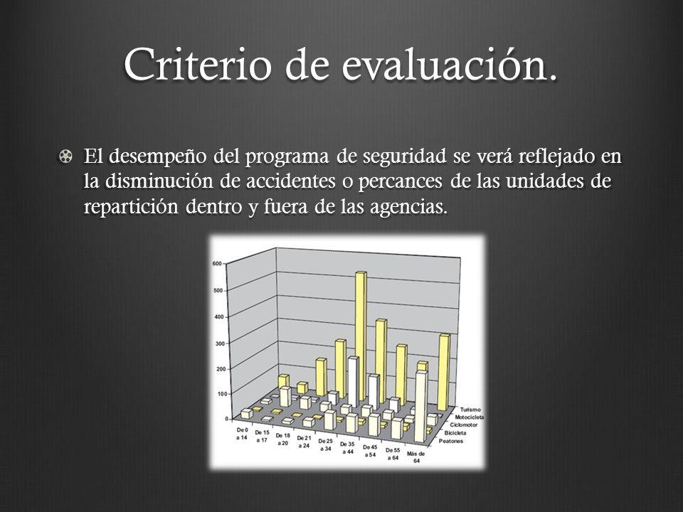 Criterio de evaluación. El desempeño del programa de seguridad se verá reflejado en la disminución de accidentes o percances de las unidades de repart
