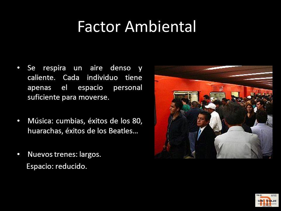 Factor Ambiental Se respira un aire denso y caliente.