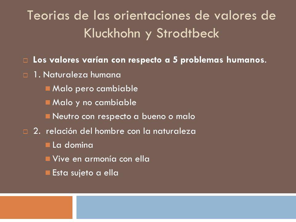 Teorias de las orientaciones de valores de Kluckhohn y Strodtbeck Los valores varían con respecto a 5 problemas humanos. 1. Naturaleza humana Malo per