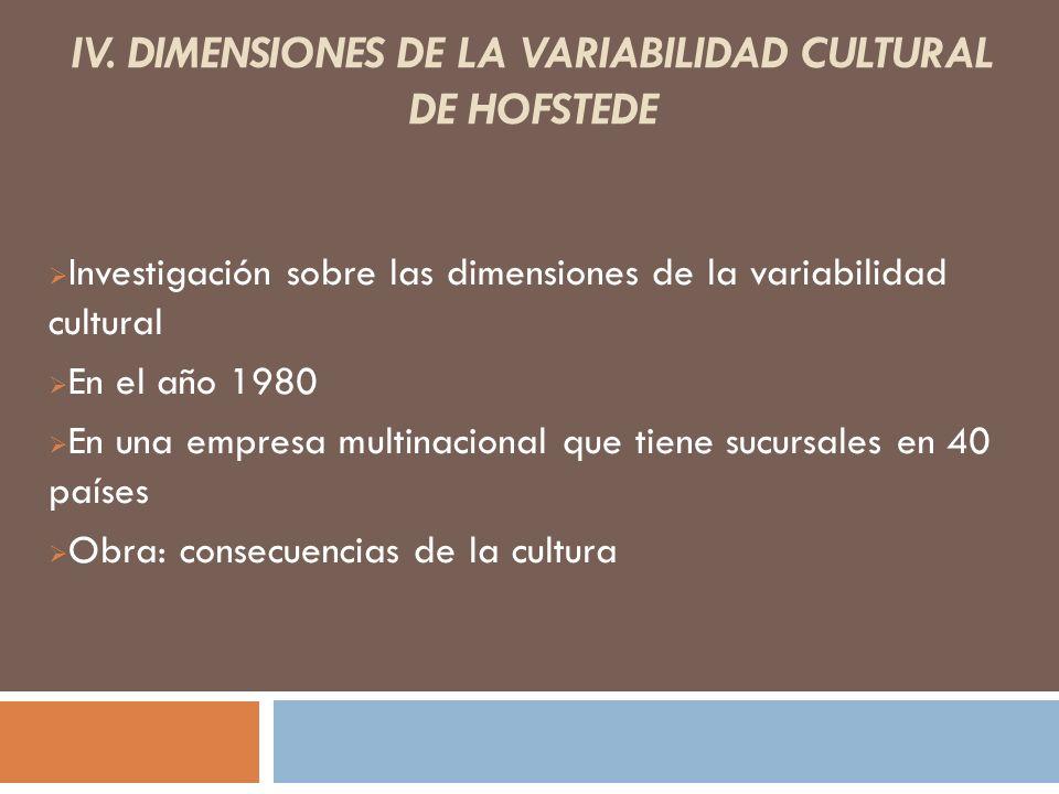 IV. DIMENSIONES DE LA VARIABILIDAD CULTURAL DE HOFSTEDE Investigación sobre las dimensiones de la variabilidad cultural En el año 1980 En una empresa
