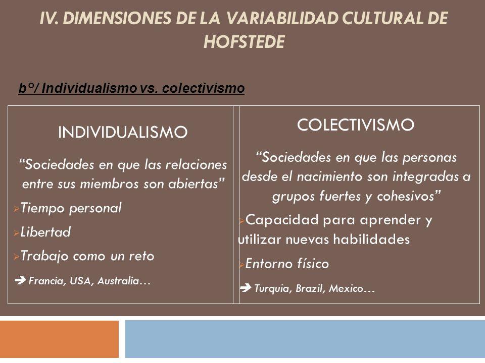 IV. DIMENSIONES DE LA VARIABILIDAD CULTURAL DE HOFSTEDE INDIVIDUALISMO Sociedades en que las relaciones entre sus miembros son abiertas Tiempo persona