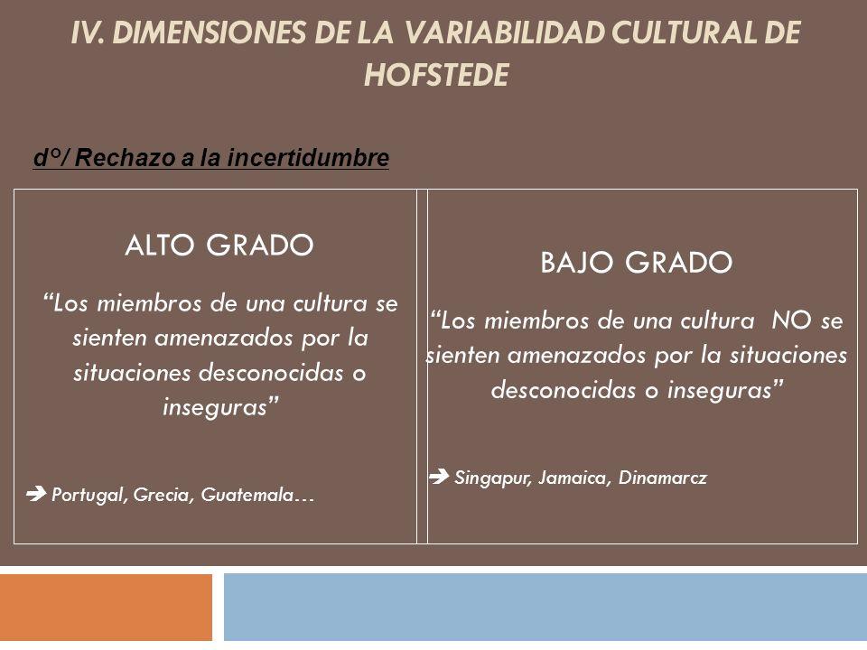 IV. DIMENSIONES DE LA VARIABILIDAD CULTURAL DE HOFSTEDE ALTO GRADO Los miembros de una cultura se sienten amenazados por la situaciones desconocidas o