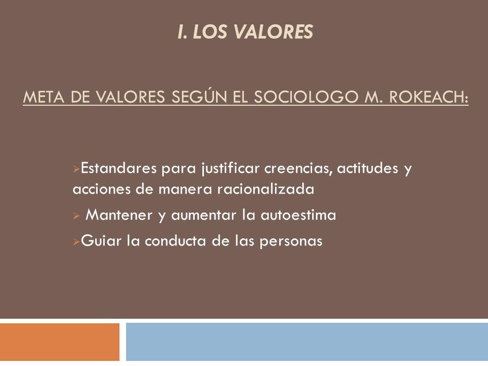 I. LOS VALORES META DE VALORES SEGÚN EL SOCIOLOGO M. ROKEACH: Estandares para justificar creencias, actitudes y acciones de manera racionalizada Mante