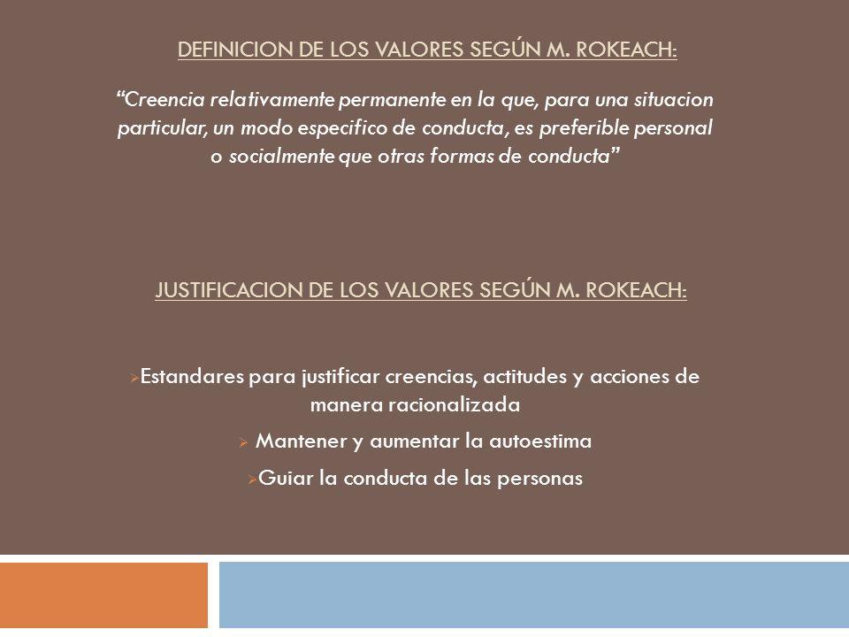 DEFINICION DE LOS VALORES SEGÚN M. ROKEACH: Estandares para justificar creencias, actitudes y acciones de manera racionalizada Mantener y aumentar la