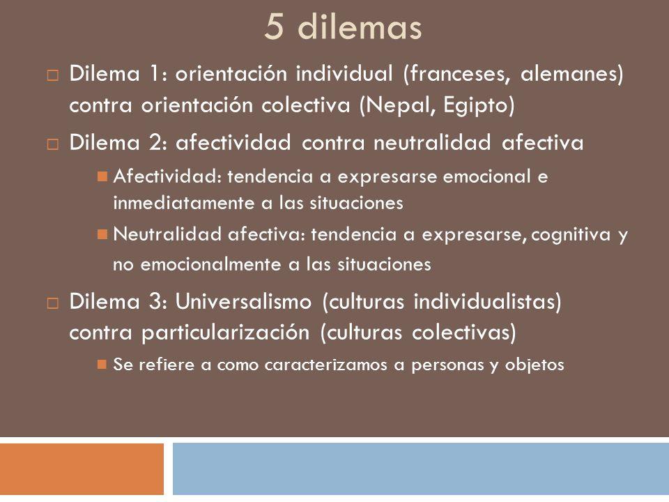 5 dilemas Dilema 1: orientación individual (franceses, alemanes) contra orientación colectiva (Nepal, Egipto) Dilema 2: afectividad contra neutralidad