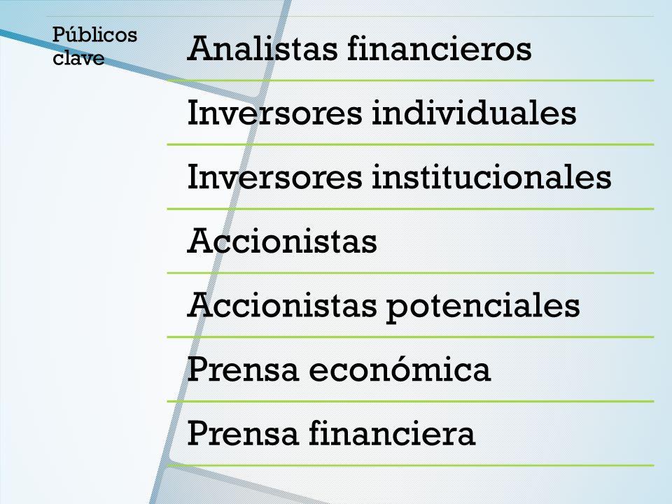 Públicos clave Analistas financieros Inversores individuales Inversores institucionales Accionistas Accionistas potenciales Prensa económica Prensa fi