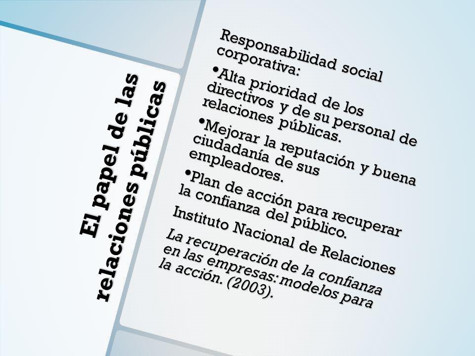 El papel de las relaciones públicas Responsabilidad social corporativa: Alta prioridad de los directivos y de su personal de relaciones públicas. Alta