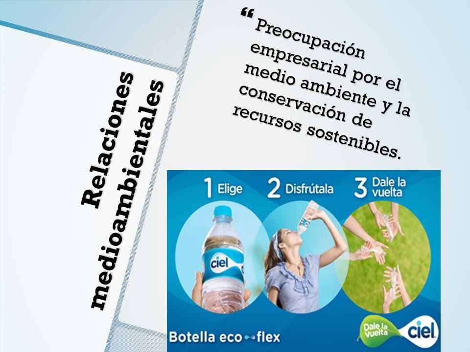 Relaciones medioambientales Preocupación empresarial por el medio ambiente y la conservación de recursos sostenibles. Preocupación empresarial por el