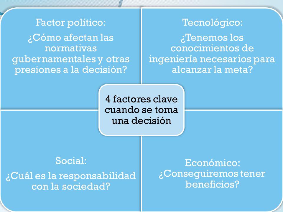 Factor político: ¿Cómo afectan las normativas gubernamentales y otras presiones a la decisión? Tecnológico: ¿Tenemos los conocimientos de ingeniería n