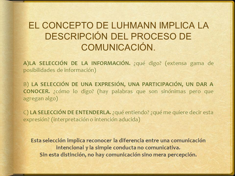 EL CONCEPTO DE LUHMANN IMPLICA LA DESCRIPCIÓN DEL PROCESO DE COMUNICACIÓN. A)LA SELECCIÓN DE LA INFORMACIÓN. ¿qué digo? (extensa gama de posibilidades