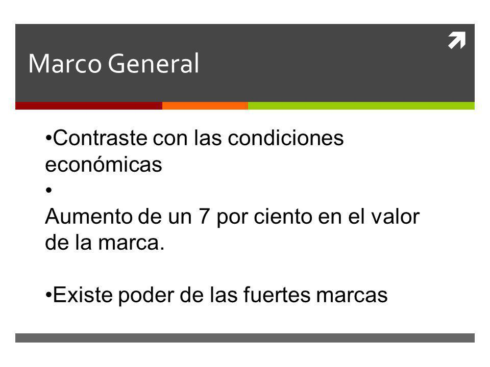 Marco General Contraste con las condiciones económicas Aumento de un 7 por ciento en el valor de la marca. Existe poder de las fuertes marcas