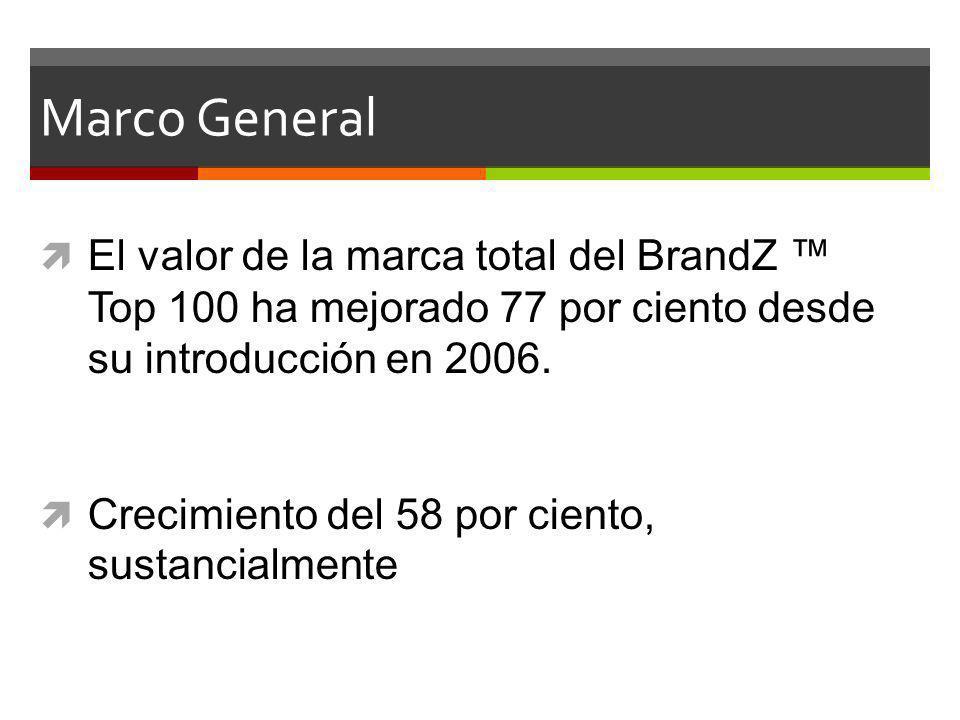 Marco General El valor de la marca total del BrandZ Top 100 ha mejorado 77 por ciento desde su introducción en 2006. Crecimiento del 58 por ciento, su
