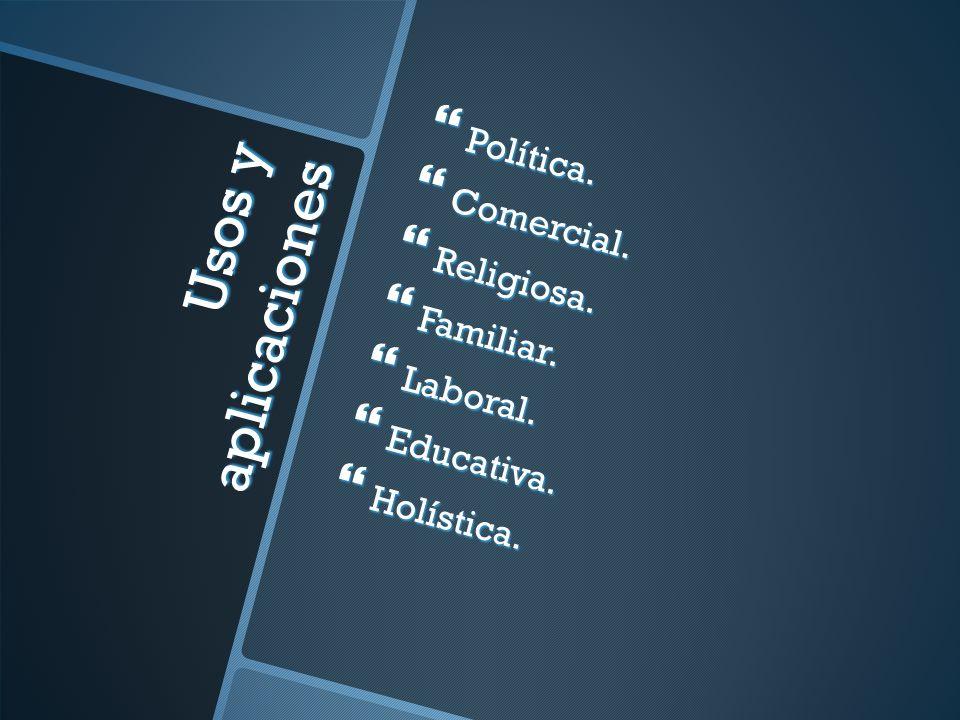 Usos y aplicaciones Política. Política. Comercial. Comercial. Religiosa. Religiosa. Familiar. Familiar. Laboral. Laboral. Educativa. Educativa. Holíst