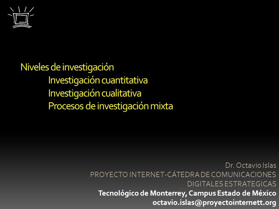 Niveles de investigación Investigación cuantitativa Investigación cualitativa Procesos de investigación mixta Dr. Octavio Islas PROYECTO INTERNET-CÁTE