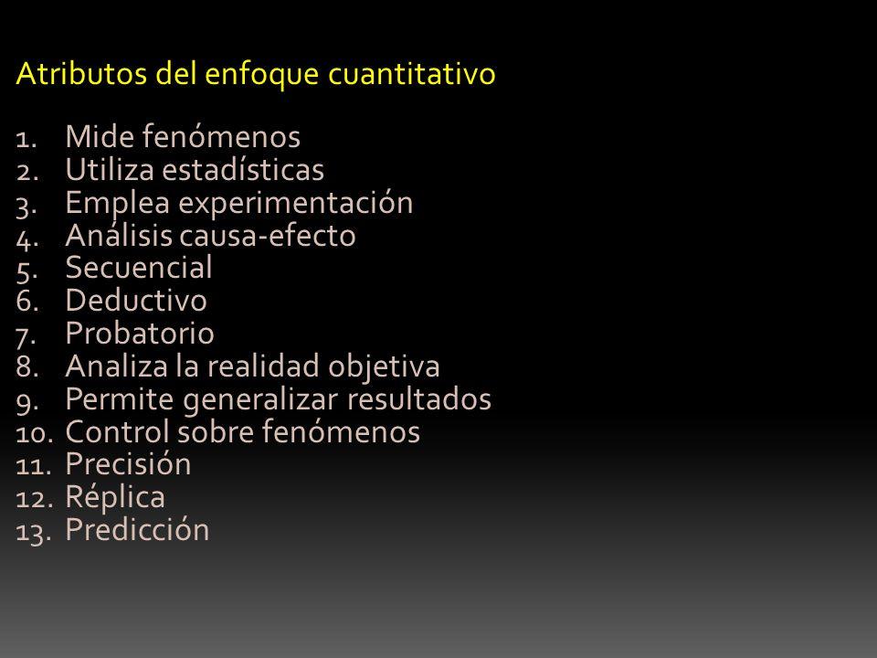 Atributos del enfoque cuantitativo 1. Mide fenómenos 2. Utiliza estadísticas 3. Emplea experimentación 4. Análisis causa-efecto 5. Secuencial 6. Deduc