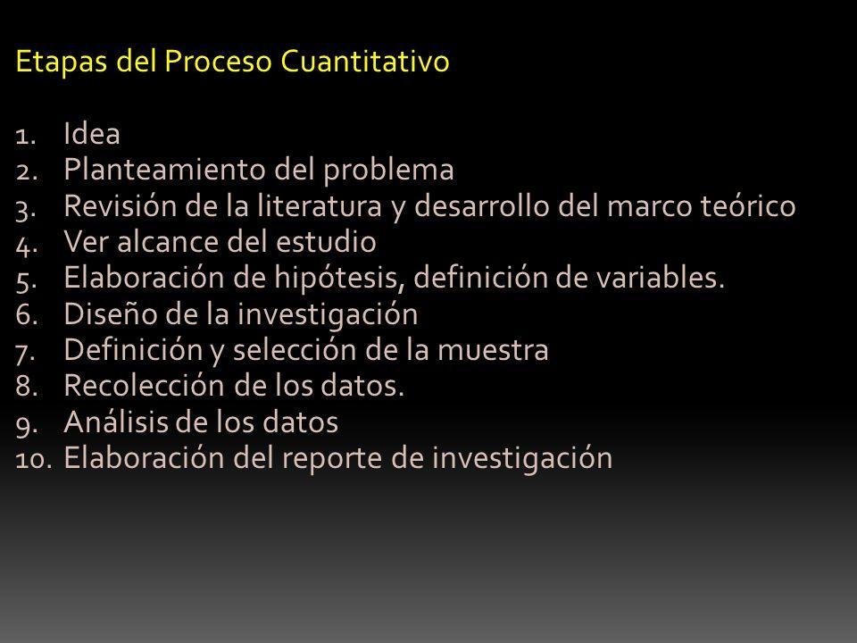 Etapas del Proceso Cuantitativo 1. Idea 2. Planteamiento del problema 3. Revisión de la literatura y desarrollo del marco teórico 4. Ver alcance del e