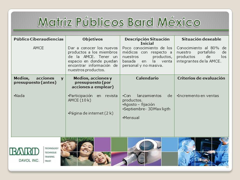 10 Público Ciberaudiencias AMCE Objetivos Dar a conocer los nuevos productos a los miembros de la AMCE. Tener un espacio en donde puedan encontrar inf