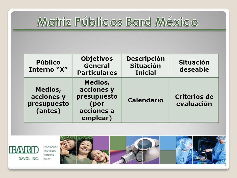 3 Público Interno X Objetivos General Particulares Descripción Situación Inicial Situación deseable Medios, acciones y presupuesto (antes) Medios, acc