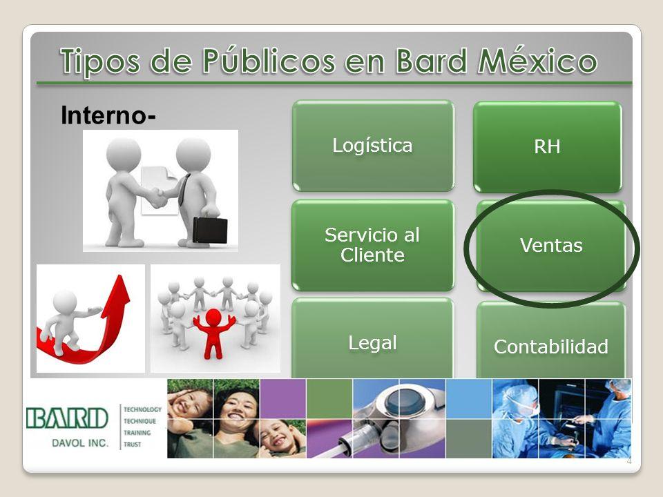 5 Público Interno Ventas Objetivos Informar a la fuerza de ventas las cuotas anuales, así como las condiciones para formas de pago.